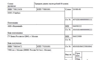 Налог на дивиденды НДФЛ, начисление, проводки, КБК